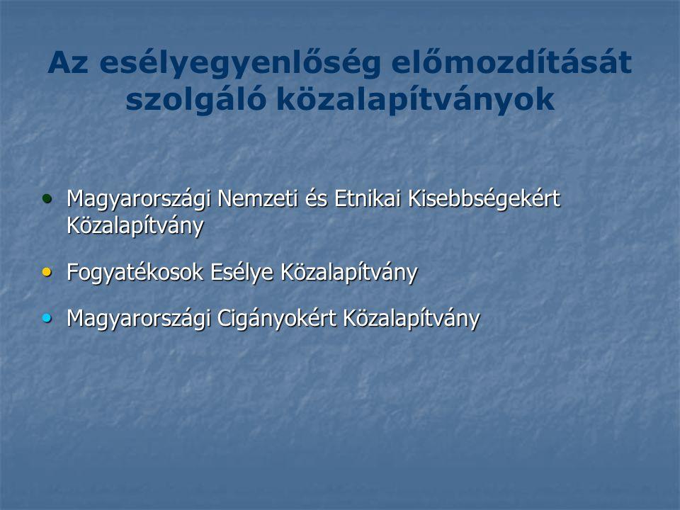 Az esélyegyenlőség előmozdítását szolgáló közalapítványok • Magyarországi Nemzeti és Etnikai Kisebbségekért Közalapítvány • Fogyatékosok Esélye Közalapítvány • Magyarországi Cigányokért Közalapítvány
