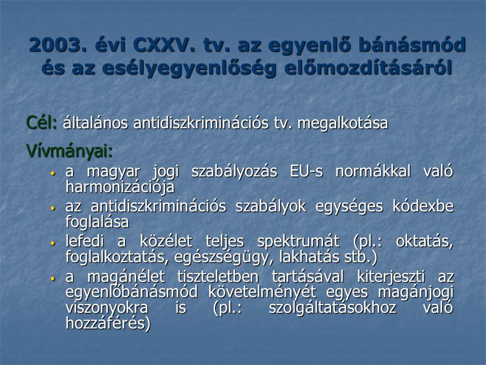 2003.évi CXXV. tv.
