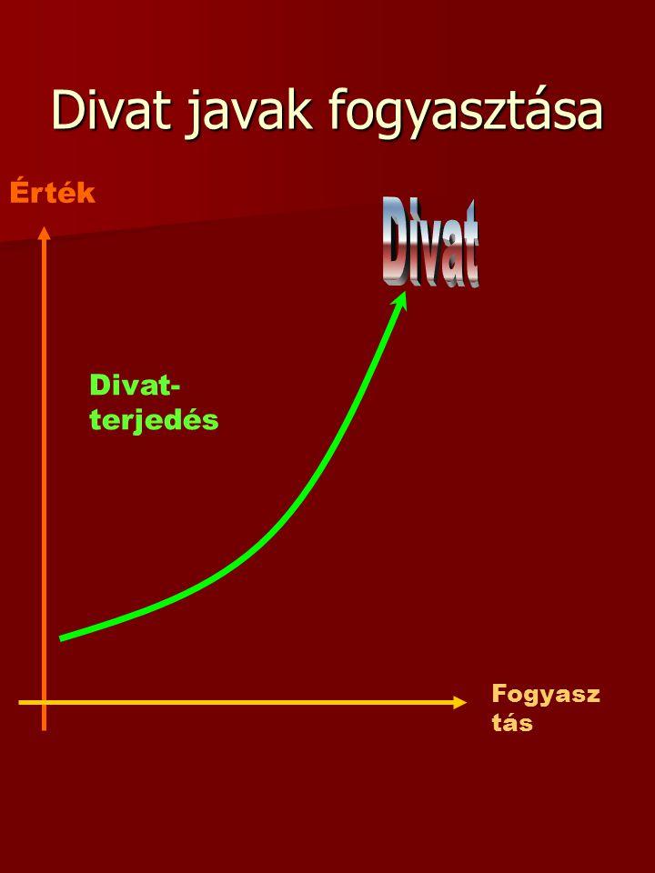Hedonizmus és fogyasztás - tudatosság Magas Hedonizmus Fogyasztás Alacsony Magas Gyenge fogyasztói tudat görbe Erős fogyasztói tudat görbe Fogyasz tói attitűd torzulás