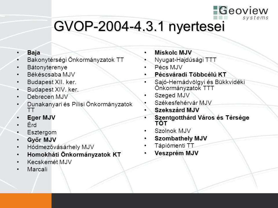 GVOP-2004-4.3.1 nyertesei •Baja •Bakonytérségi Önkormányzatok TT •Bátonyterenye •Békéscsaba MJV •Budapest XII. ker. •Budapest XIV. ker. •Debrecen MJV