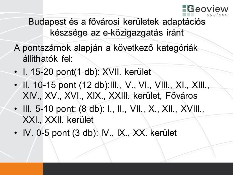 Budapest és a fővárosi kerületek adaptációs készsége az e-közigazgatás iránt A pontszámok alapján a következő kategóriák állíthatók fel: •I. 15-20 pon