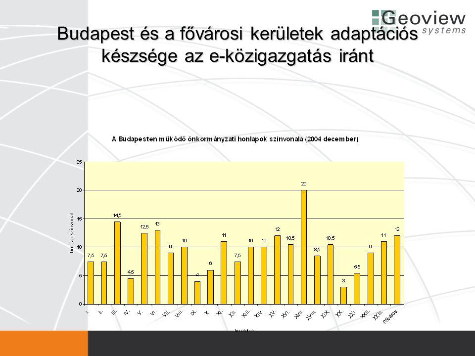 Budapest és a fővárosi kerületek adaptációs készsége az e-közigazgatás iránt