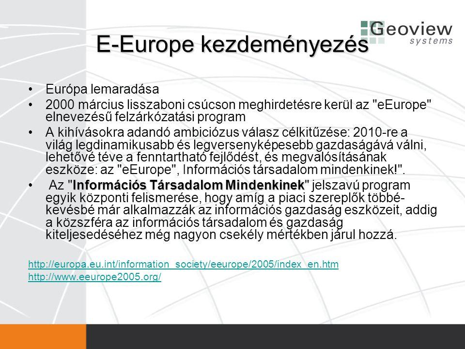 E-Europe kezdeményezés •Európa lemaradása •2000 március lisszaboni csúcson meghirdetésre kerül az