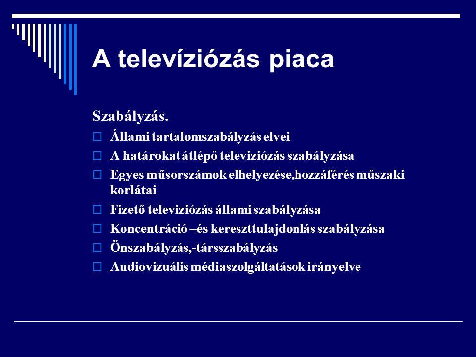 A televíziózás piaca Szabályzás.  Állami tartalomszabályzás elvei  A határokat átlépő televiziózás szabályzása  Egyes műsorszámok elhelyezése,hozzá