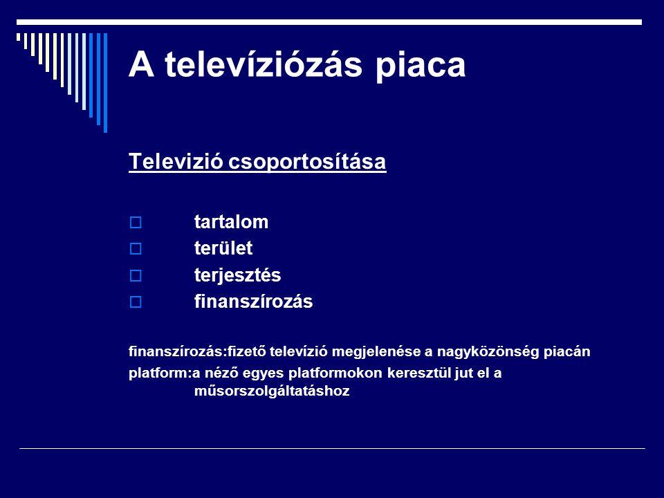 A televíziózás piaca Televizió csoportosítása  tartalom  terület  terjesztés  finanszírozás finanszírozás:fizető televízió megjelenése a nagyközön
