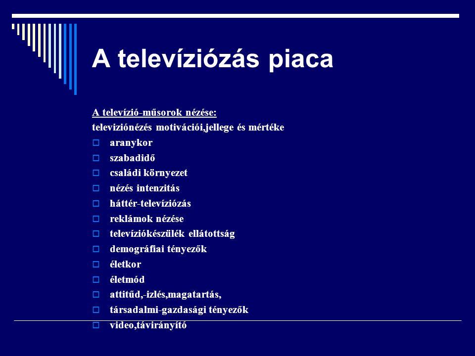 A televíziózás piaca A nézettség mérése és főbb mutatószámok  naplós  személyes  műszeres elért közönség /reach/:adott műsorszámot legalább egy percig nézők száma nézettség/rating/:az adott műsorszám egy átlagos percének közönségnagysága közönségarány/share/:az adott műsorszám nézésének részesedése a teljes tévénéző közönségből bruttó elérés/GRP/:kampány alatt az adott reklámra vonatkozó elért közönség mutatók összege nettó elérés/COV/:mekkora azon nézők aránya,akik legalább egyszer látták a reklámot a kampány alatt fajlagos reklámköltség/CPT/kampány költsége az elért ezer főre vetítve