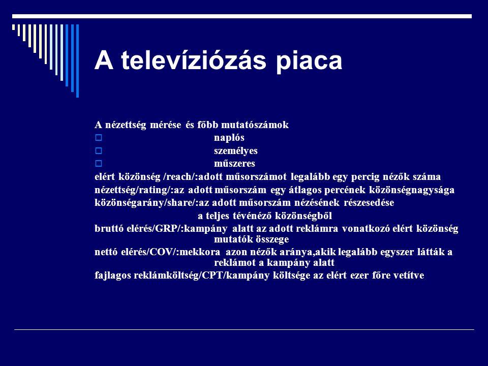 A televíziózás piaca A nézettség mérése és főbb mutatószámok  naplós  személyes  műszeres elért közönség /reach/:adott műsorszámot legalább egy per