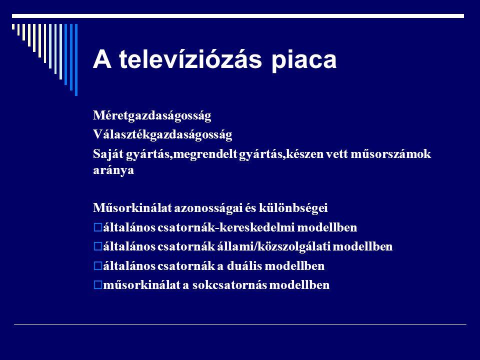 A televíziózás piaca Műsorterjesztés  A földi műsorszórás  A kábel,-műholdas és az AM-mikro terjesztés  Kiegészitő műsorszolgáltatás Analóg-digitális A piaci szerkezet és a verseny országos piacok túlsulya a korlátozott kinalatú modellben piacszerkezet a sokcsatornás modellben:tematikus,pay-per view,műsorcsomagok koncentráció mértéke hirdetők piaca