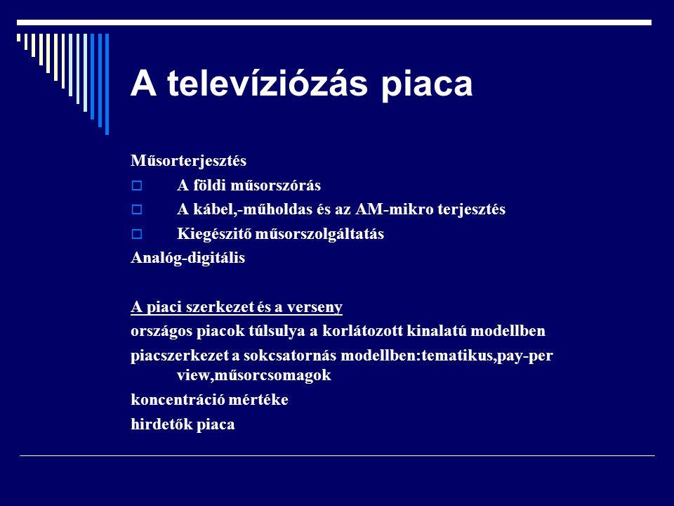 A televíziózás piaca Műsorterjesztés  A földi műsorszórás  A kábel,-műholdas és az AM-mikro terjesztés  Kiegészitő műsorszolgáltatás Analóg-digitál