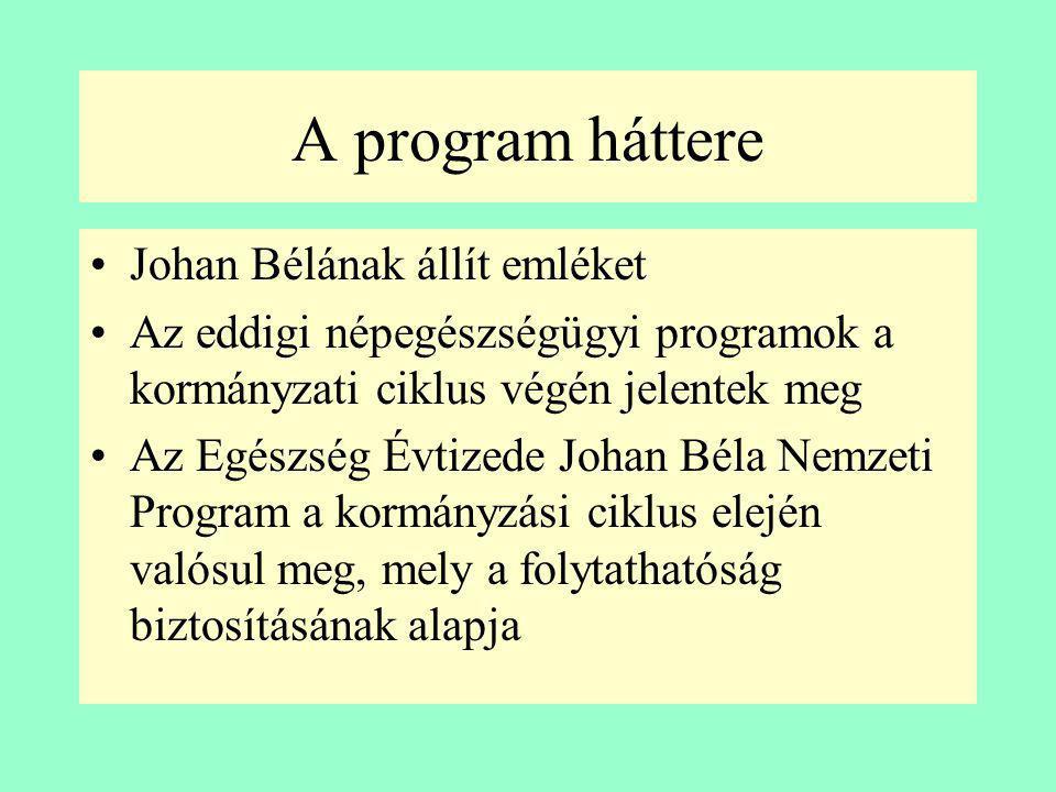 """Az új programok és """"ellenzői •Johan Béla Program •Új Kórház tv."""