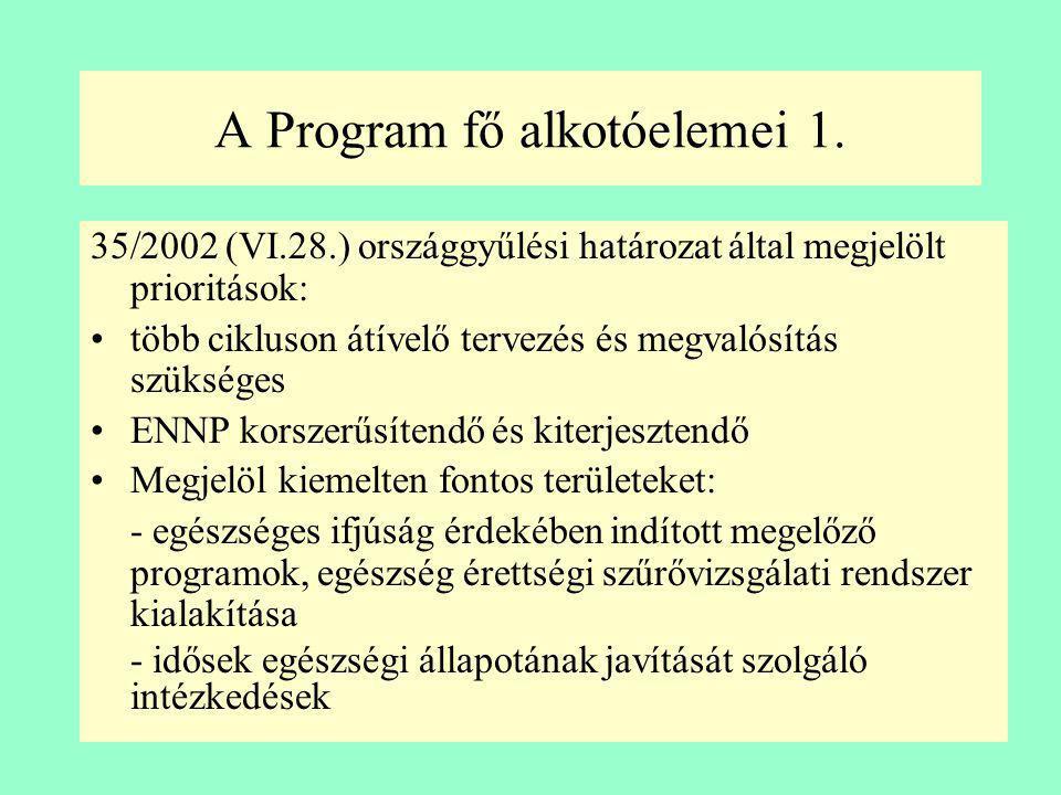A program háttere •Johan Bélának állít emléket •Az eddigi népegészségügyi programok a kormányzati ciklus végén jelentek meg •Az Egészség Évtizede Johan Béla Nemzeti Program a kormányzási ciklus elején valósul meg, mely a folytathatóság biztosításának alapja
