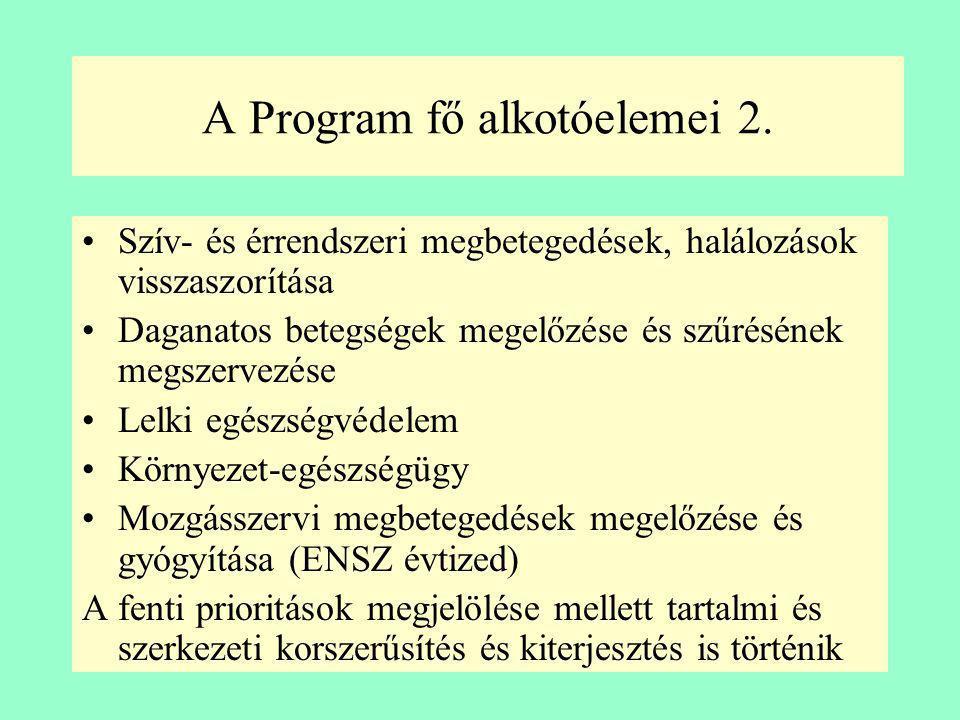 A Program fő alkotóelemei 1. 35/2002 (VI.28.) országgyűlési határozat által megjelölt prioritások: •több cikluson átívelő tervezés és megvalósítás szü