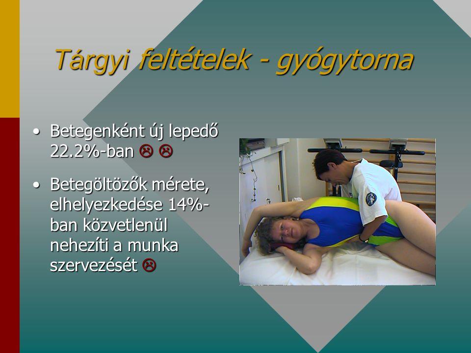 Tárgyi feltételek - gyógytorna •Tornatermek átlagos mérete 36,36 m 2 •Csoporttorna esetén a maximális beteglétszám 10 fő átlagban •A személyes légkör