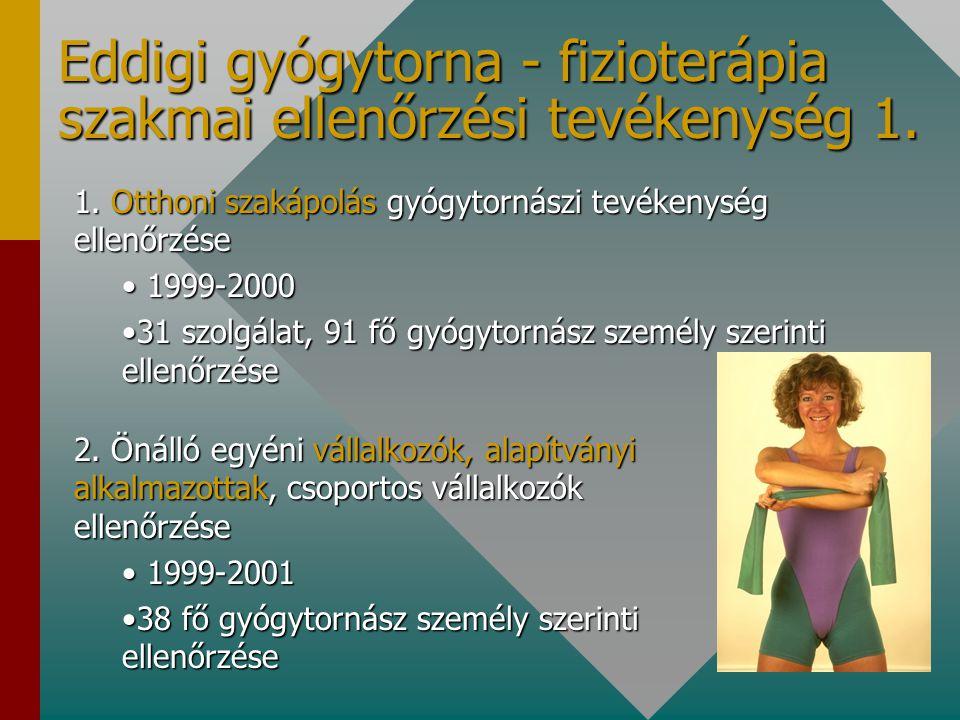 """Fizioterápiában érintett egészségügyi szakmák • •Reumatológus - fizioterápiás szakorvos • •gyógytornász - """"fizioterapeuta"""" • •fizio-, vagy fizikoteráp"""