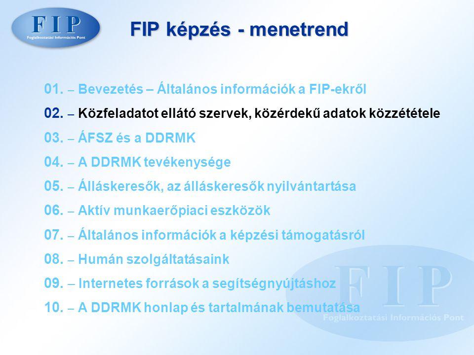 FIP képzés - menetrend 01.– Bevezetés – Általános információk a FIP-ekről 02.
