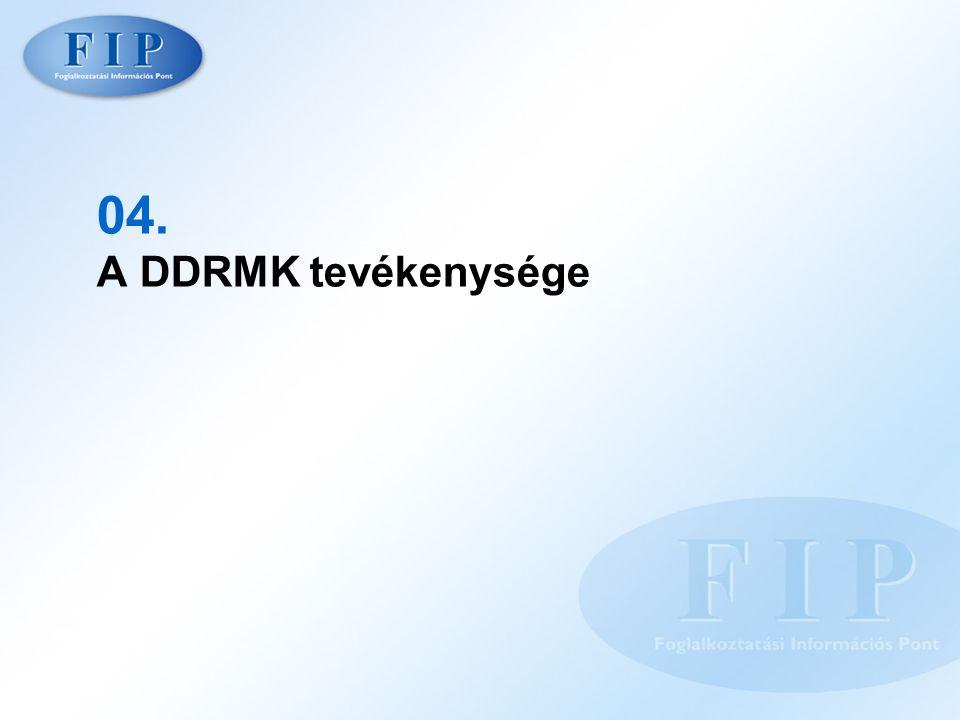 04. A DDRMK tevékenysége