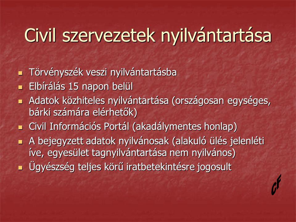 Civil szervezetek nyilvántartása  Törvényszék veszi nyilvántartásba  Elbírálás 15 napon belül  Adatok közhiteles nyilvántartása (országosan egységes, bárki számára elérhetők)  Civil Információs Portál (akadálymentes honlap)  A bejegyzett adatok nyilvánosak (alakuló ülés jelenléti íve, egyesület tagnyilvántartása nem nyilvános)  Ügyészség teljes körű iratbetekintésre jogosult