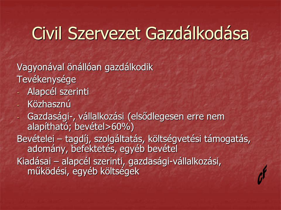 Civil szervezetek könyvvezetésének, beszámolási rendjének szabályai 1.