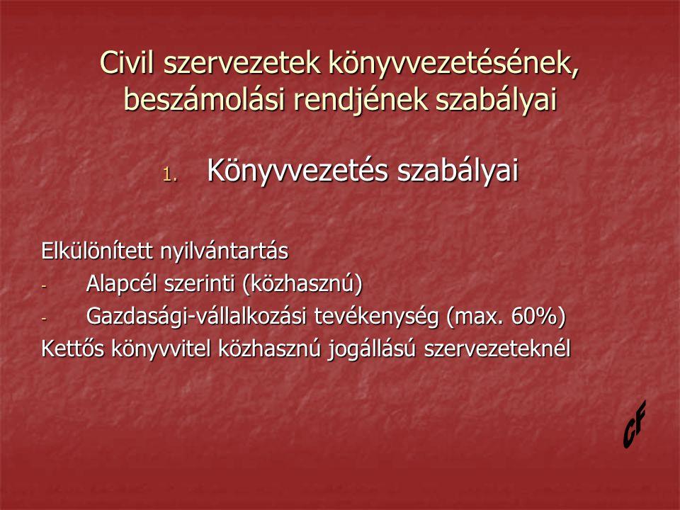 Civil szervezetek könyvvezetésének, beszámolási rendjének szabályai Beszámolási szabályok Beszámolási szabályok Üzleti év azonos a naptári évvel Mérleg fordulónapja - december 31.