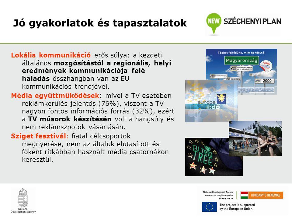 Lokális kommunikáció erős súlya: a kezdeti általános mozgósítástól a regionális, helyi eredmények kommunikációja felé haladás összhangban van az EU ko