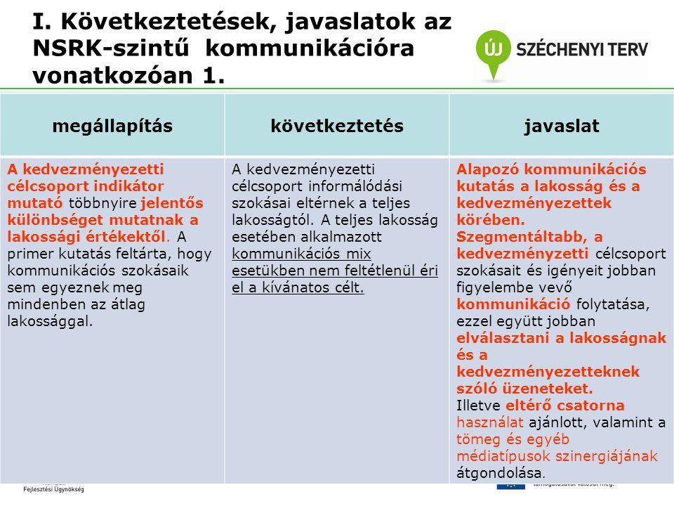 I. Következtetések, javaslatok az NSRK-szintű kommunikációra vonatkozóan 1. megállapításkövetkeztetésjavaslat A kedvezményezetti célcsoport indikátor