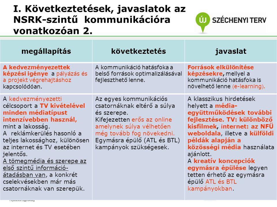 I. Következtetések, javaslatok az NSRK-szintű kommunikációra vonatkozóan 2. megállapításkövetkeztetésjavaslat A kedvezményezettek képzési igénye a pál