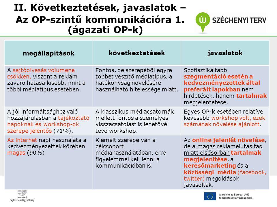 II. Következtetések, javaslatok – Az OP-szintű kommunikációra 1. (ágazati OP-k) megállapításokkövetkeztetésekjavaslatok A sajtóolvasás volumene csökke