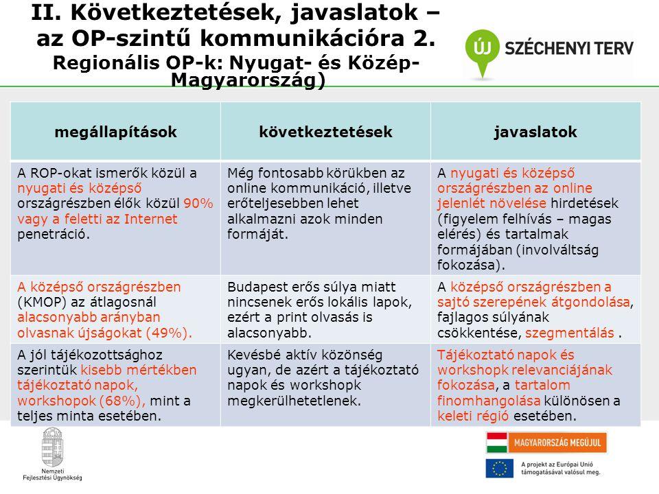 II. Következtetések, javaslatok – az OP-szintű kommunikációra 2. Regionális OP-k: Nyugat- és Közép- Magyarország) megállapításokkövetkeztetésekjavasla