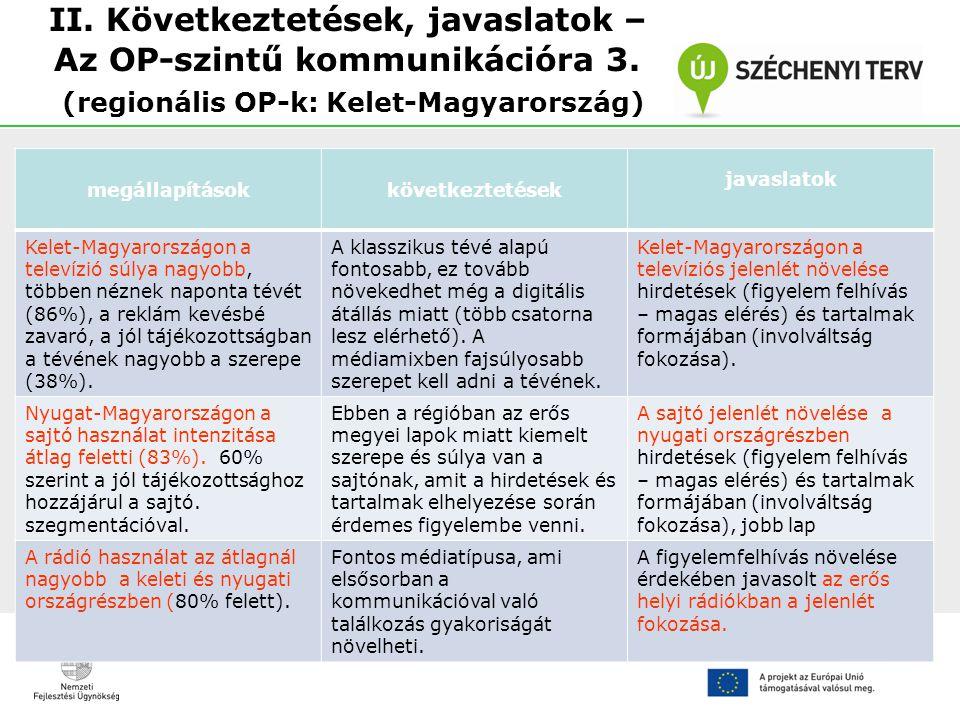 II. Következtetések, javaslatok – Az OP-szintű kommunikációra 3. (regionális OP-k: Kelet-Magyarország) megállapításokkövetkeztetések javaslatok Kelet-
