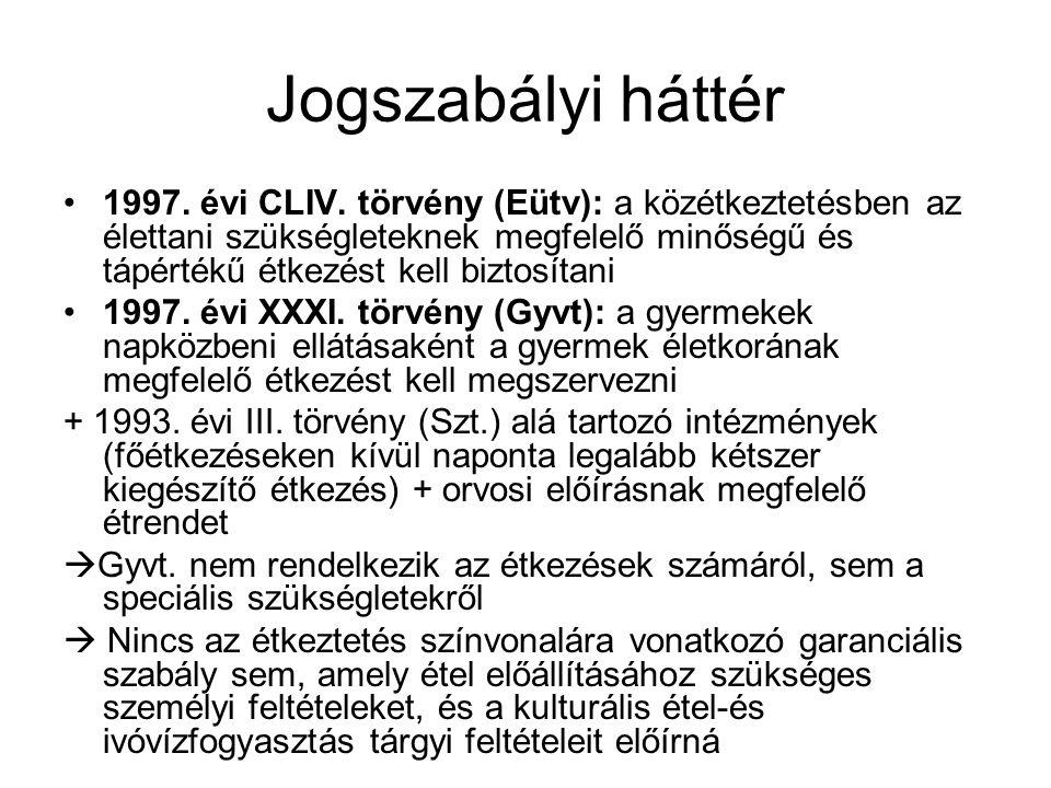 Jogszabályi háttér •1997. évi CLIV.
