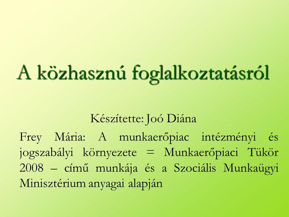 A közhasznú foglalkoztatásról Készítette: Joó Diána Frey Mária: A munkaerőpiac intézményi és jogszabályi környezete = Munkaerőpiaci Tükör 2008 – című