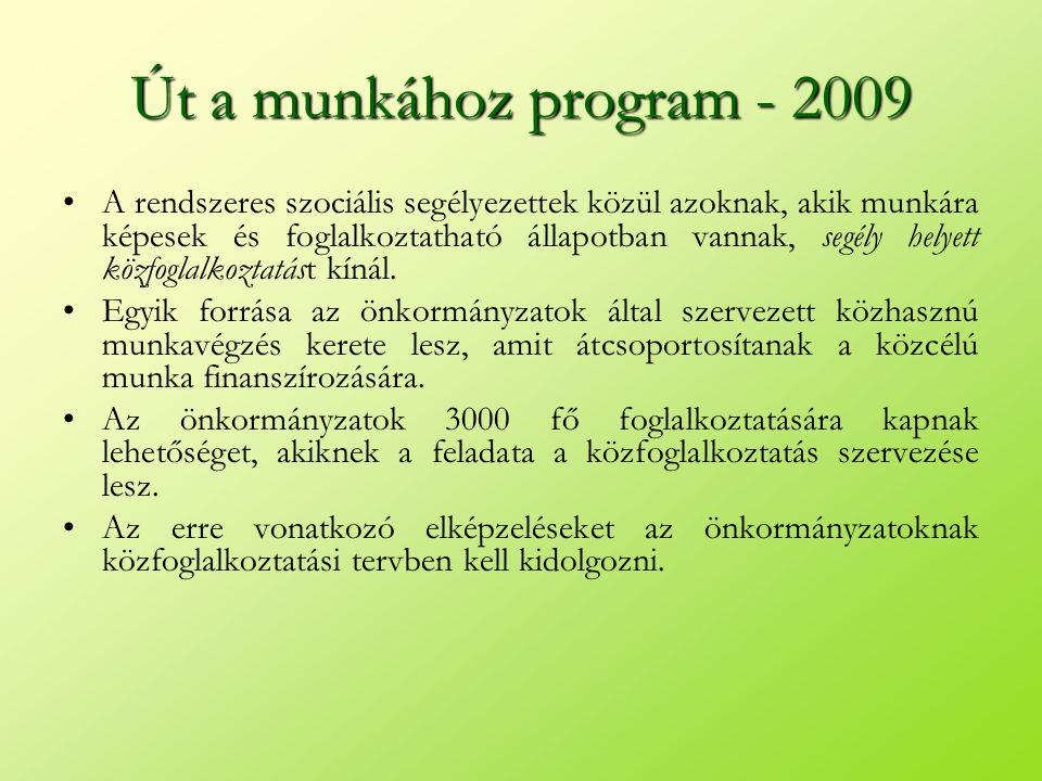 Út a munkához program - 2009 •A rendszeres szociális segélyezettek közül azoknak, akik munkára képesek és foglalkoztatható állapotban vannak, segély h