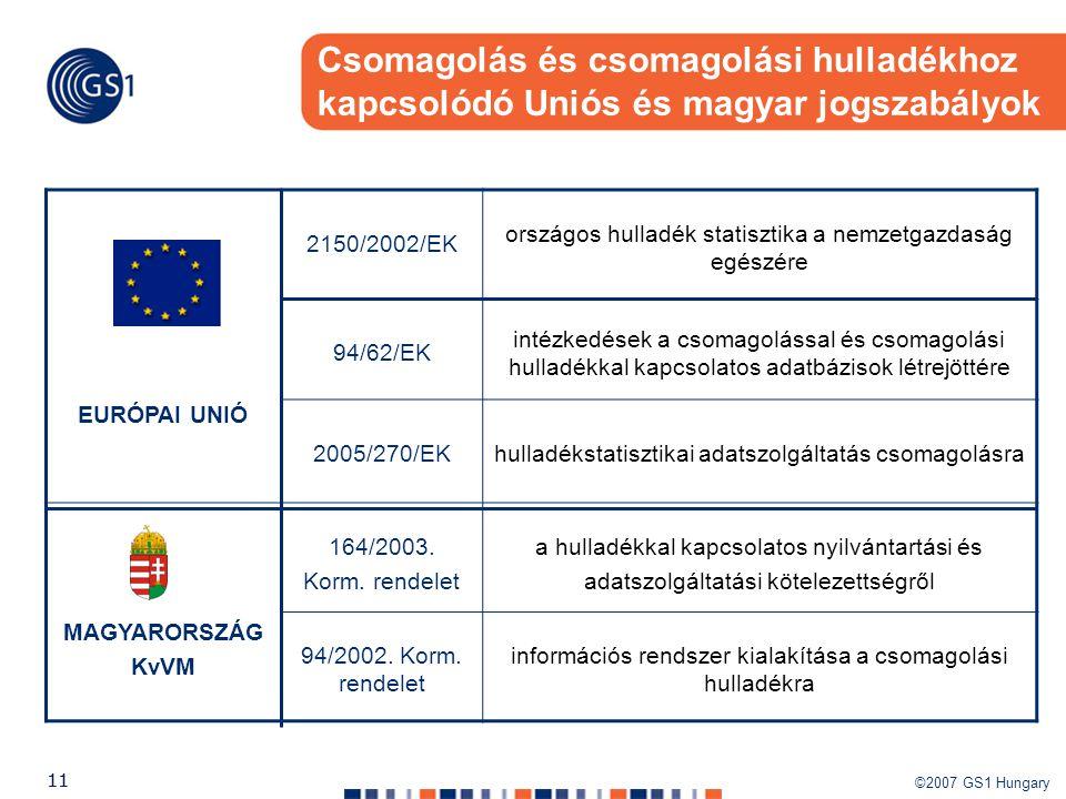 ©2007 GS1 Hungary 11 Csomagolás és csomagolási hulladékhoz kapcsolódó Uniós és magyar jogszabályok EURÓPAI UNIÓ 2150/2002/EK országos hulladék statisz