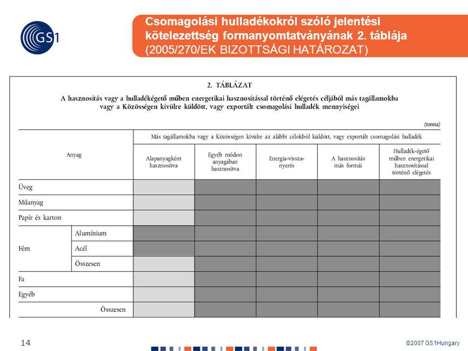 ©2007 GS1Hungary 14 Csomagolási hulladékokról szóló jelentési kötelezettség formanyomtatványának 2. táblája (2005/270/EK BIZOTTSÁGI HATÁROZAT)