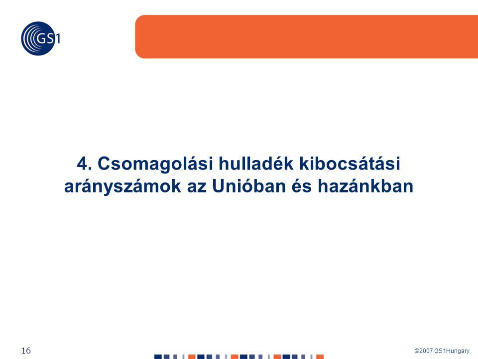 ©2007 GS1Hungary 16 4. Csomagolási hulladék kibocsátási arányszámok az Unióban és hazánkban