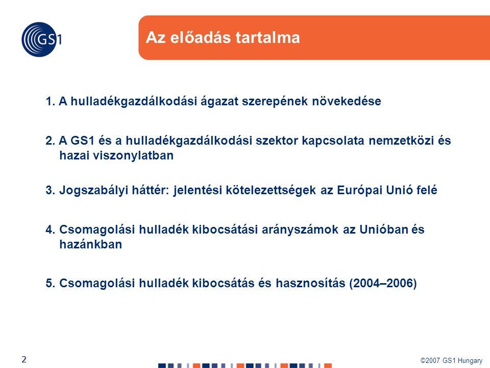 ©2007 GS1 Hungary 22 1. A hulladékgazdálkodási ágazat szerepének növekedése Az előadás tartalma 2. A GS1 és a hulladékgazdálkodási szektor kapcsolata