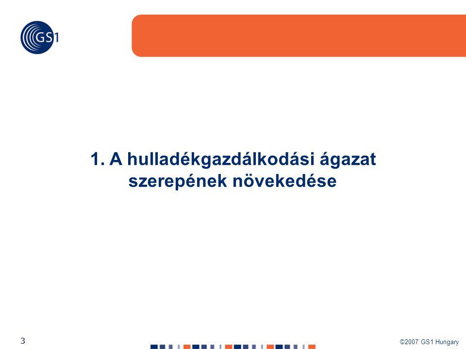 ©2007 GS1 Hungary 24 2004 2005 2006 (becslés) 573 700 t241 300 t 670 000 t183 000 t 766 000 t 312 000 t62 700 t 388 000 t58 000 t 426 000 t 949 000 t 484 000 t 853 000 t 424 000 t 815 000 t 374 700 t Csomagolás kibocsátás és hasznosítás (2004-2006) 183 000 t 58 000 t B B B B
