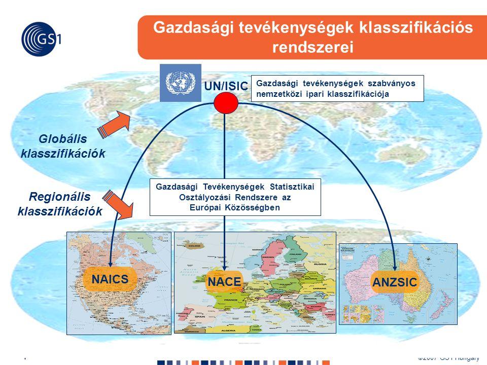 ©2007 GS1 Hungary 44 Gazdasági tevékenységek klasszifikációs rendszerei NAICS ANZSIC NACE Regionális klasszifikációk UN/ISIC Globális klasszifikációk