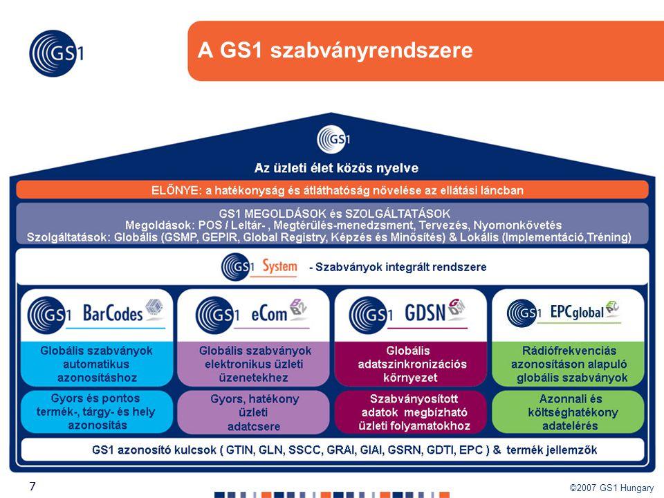 ©2007 GS1 Hungary 88 A GS1 Magyarország tevékenysége -GS1 in Europe: nemzetközi Waste Management Projekt vezetése -Elektronikus Környezetvédelmi és Termékdíj (eKT) Rendszer -Csomagolási Adatbázis és Információs Rendszer -Csomagolás és csomagolási hulladék ország-jelentés -Szakértői tanulmányok (csomagolási hulladék, hulladék export-import)