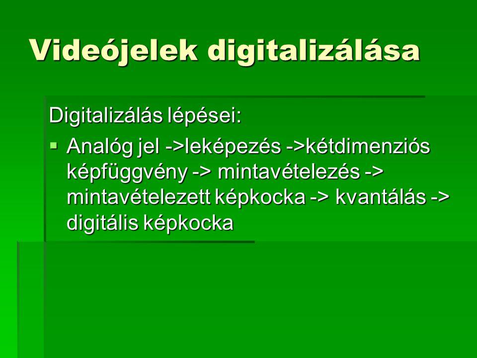 Videójelek digitalizálása Digitalizálás lépései:  Analóg jel ->leképezés ->kétdimenziós képfüggvény -> mintavételezés -> mintavételezett képkocka -> kvantálás -> digitális képkocka