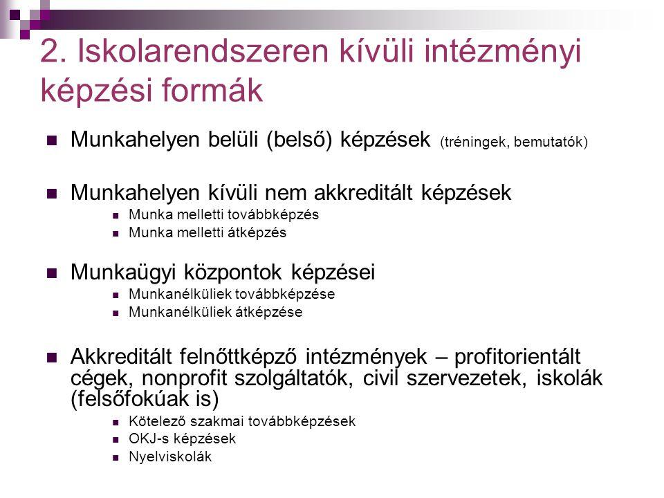 2. Iskolarendszeren kívüli intézményi képzési formák  Munkahelyen belüli (belső) képzések (tréningek, bemutatók)  Munkahelyen kívüli nem akkreditált
