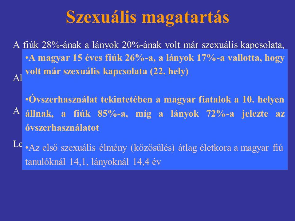 Szexuális magatartás A fiúk 28%-ának a lányok 20%-ának volt már szexuális kapcsolata, ez tág határok között mozog az egyes országokban Alacsonyabbak e