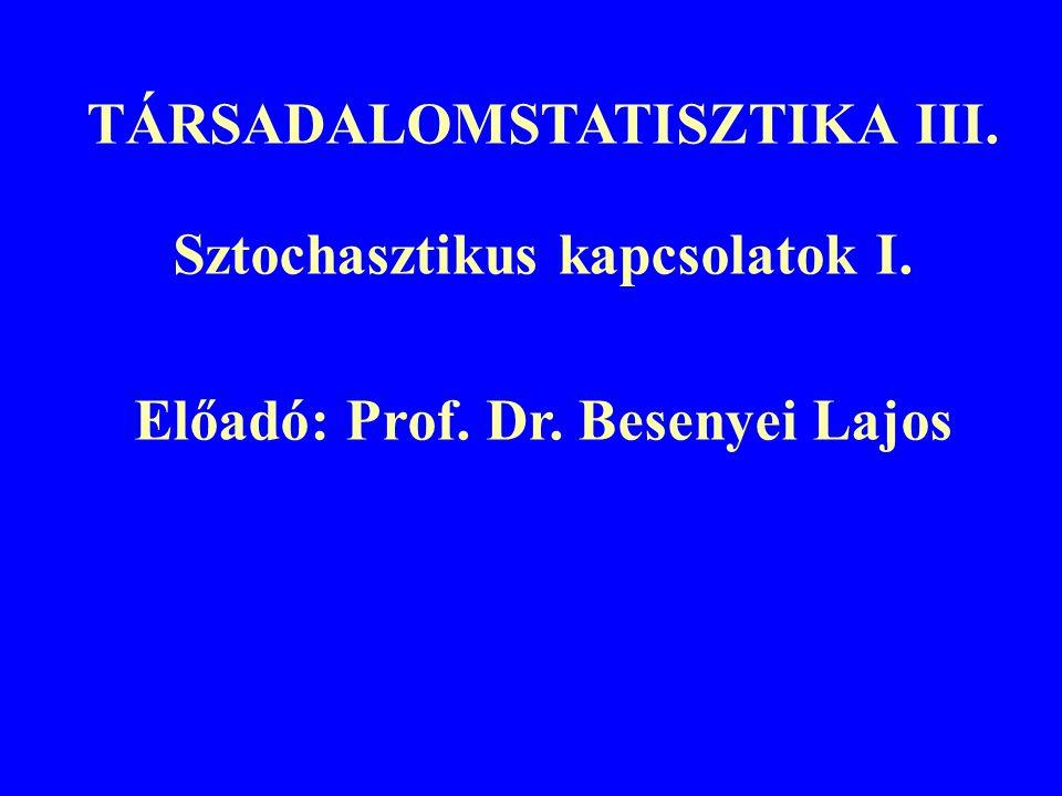 TÁRSADALOMSTATISZTIKA III. Sztochasztikus kapcsolatok I. Előadó: Prof. Dr. Besenyei Lajos