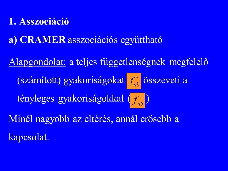 1. Asszociáció a) CRAMER asszociációs együttható Alapgondolat: a teljes függetlenségnek megfelelő (számított) gyakoriságokat összeveti a tényleges gya