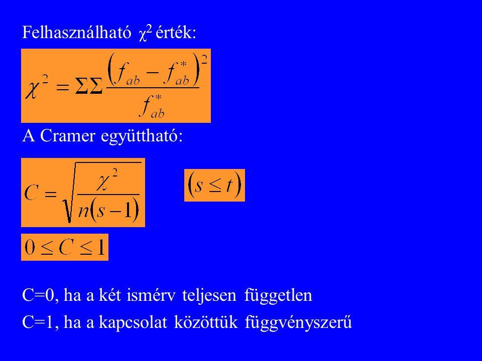 Felhasználható χ 2 érték: A Cramer együttható: C=0, ha a két ismérv teljesen független C=1, ha a kapcsolat közöttük függvényszerű