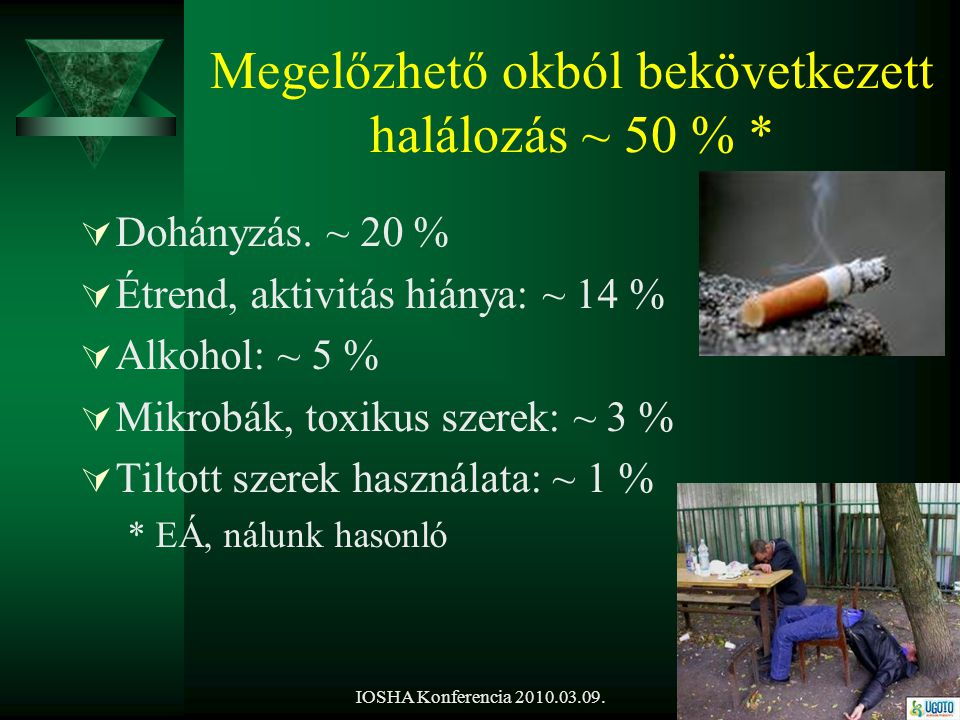 IOSHA Konferencia 2010.03.09. Megelőzhető okból bekövetkezett halálozás ~ 50 % *  Dohányzás.