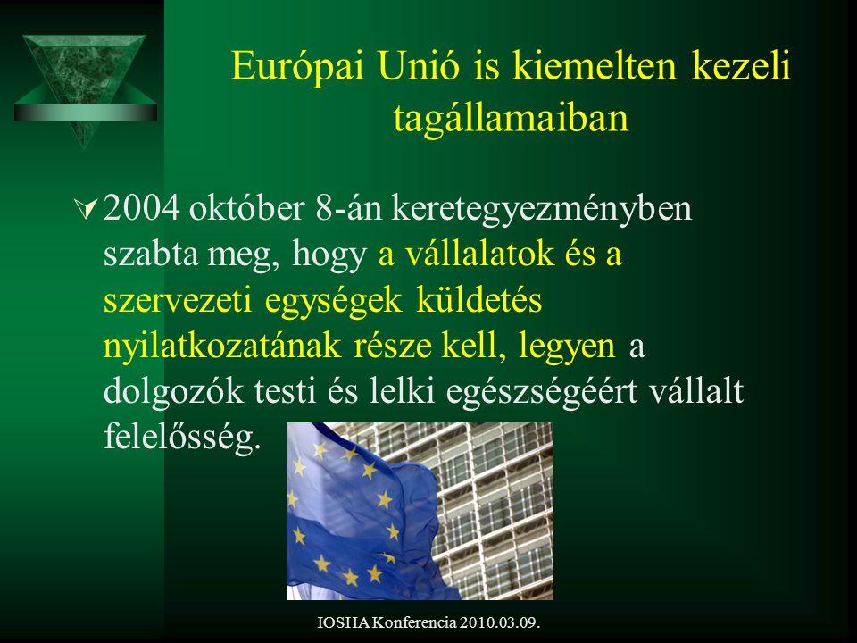 Európai Unió is kiemelten kezeli tagállamaiban  2004 október 8-án keretegyezményben szabta meg, hogy a vállalatok és a szervezeti egységek küldetés nyilatkozatának része kell, legyen a dolgozók testi és lelki egészségéért vállalt felelősség.