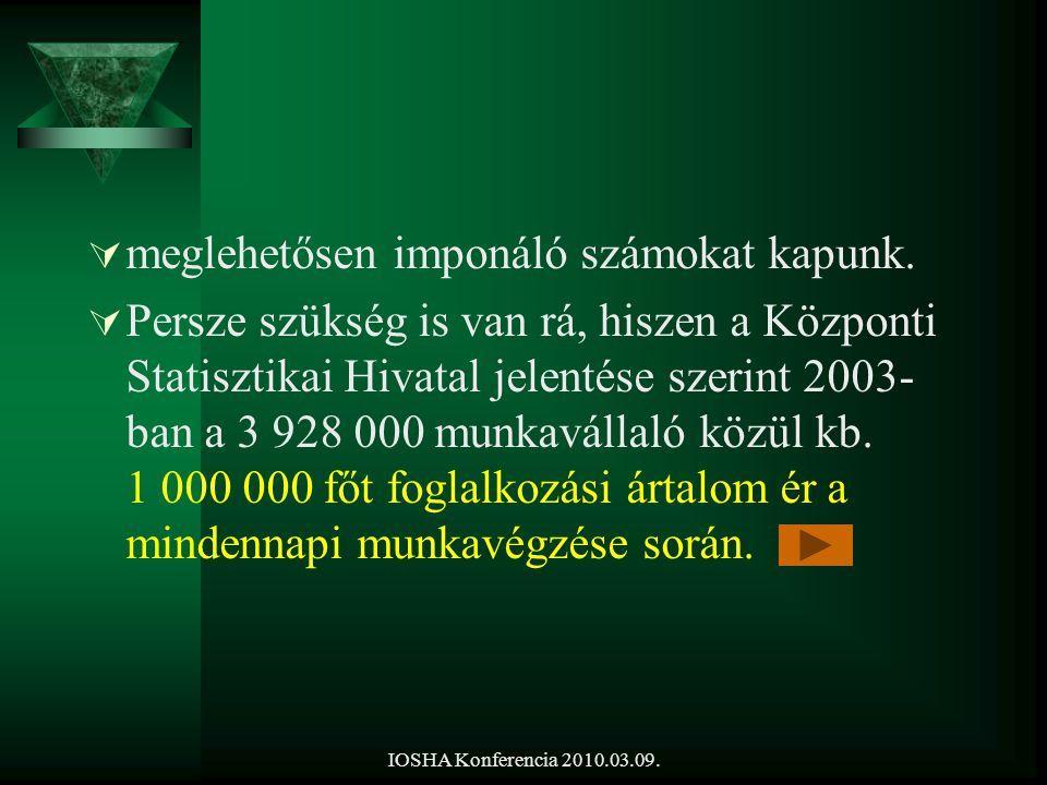 IOSHA Konferencia 2010.03.09.  meglehetősen imponáló számokat kapunk.