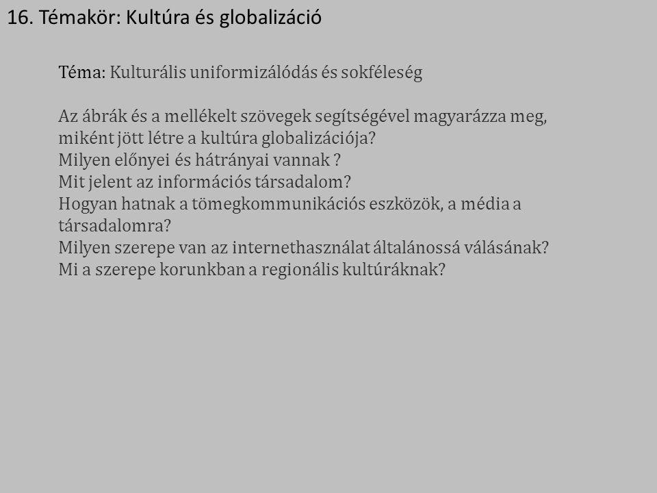 16. Témakör: Kultúra és globalizáció Téma: Kulturális uniformizálódás és sokféleség Az ábrák és a mellékelt szövegek segítségével magyarázza meg, miké