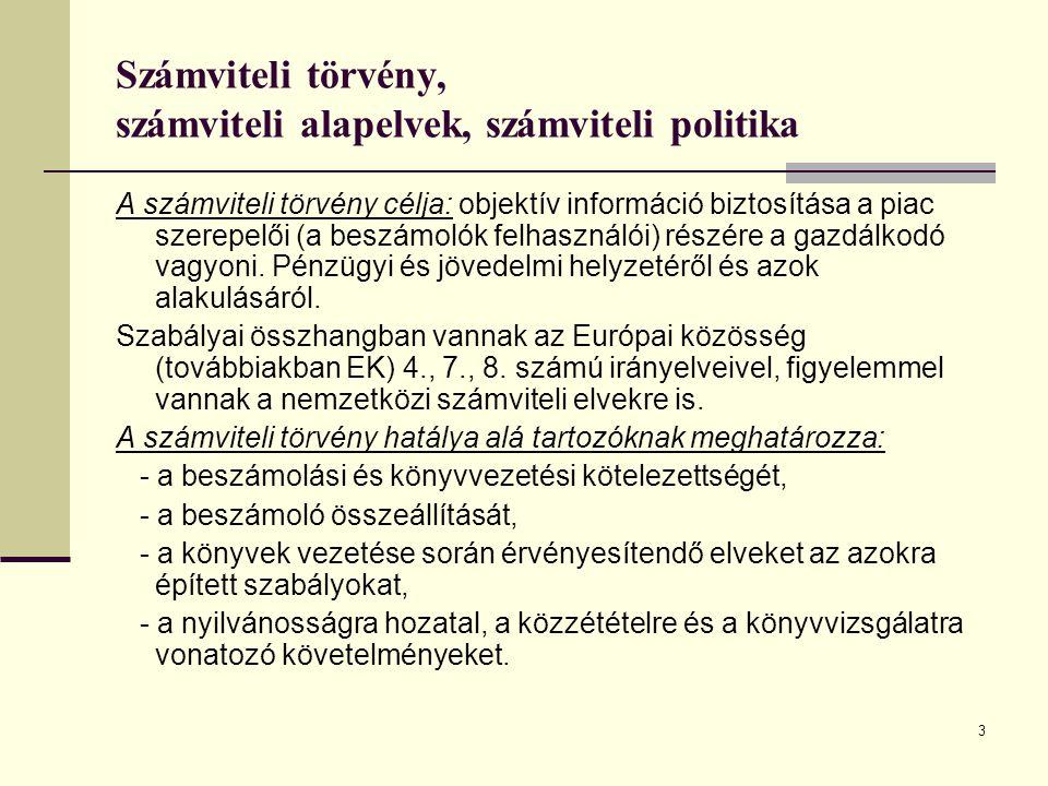 14 Számviteli törvény, számviteli alapelvek, számviteli politika 9.